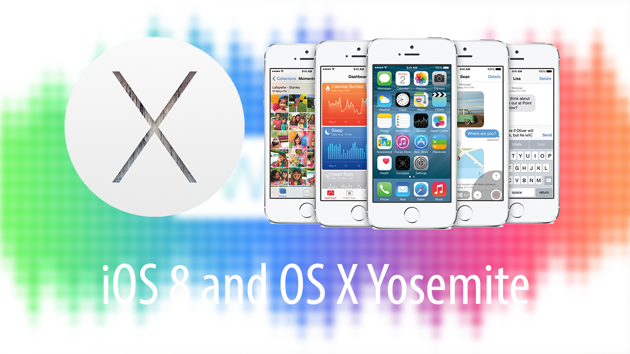 iOS 8 and Yosemite Features